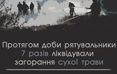 Протягом доби на Львівщині ліквідували 7 пожеж сухої трави
