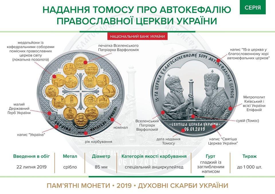 Нацбанк представив ще одну пам'ятну монету про надання Томосу номіналом 50 гривень